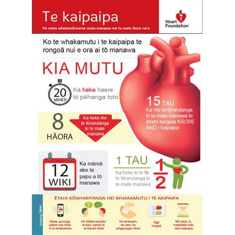 Quit Smoking Poster  Te Reo Māori  Heart Foundation. Business Analyst Program Drain Cleaner Toilet. Lockaway Self Storage Brooklyn. Healthy Hunger Free Kids Act. Insurance West Simi Valley Dodge Dealer In Ma. Computer Networking Consultants. Help With Irs Back Taxes Can I Fax From My Pc. Sonicwall Virtual Office Financial Aid For Mba. Direct Response Website Design