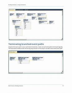 Salesforce Documentation Best Practices