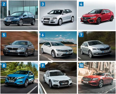 Fn50 2017 Car Reliability Survey  Bmw 3 Series Most