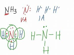 Drawn Molecule Nh3