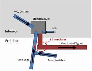 Rehausse Fosse Septique Diametre 60 : pose regard vacuation eaux us es 13 messages ~ Dailycaller-alerts.com Idées de Décoration