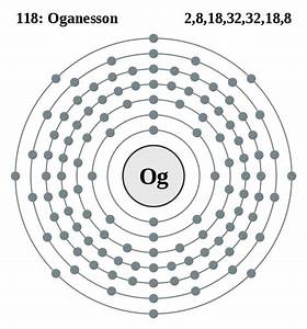 Oganesson Facts  Symbol  Discovery  Properties  Uses