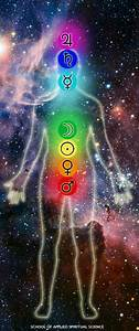 Linking the Planets and the Chakras « Platinum Mind University