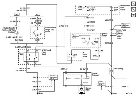 98 Chevy Light Wiring Diagram by Need Schematic For 98 Chevy 454 Starter