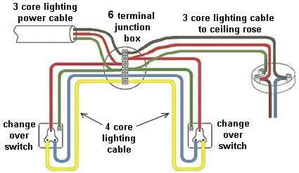 Electrical Wiring Diagram Connecting 2 2 L Fluorescent Light by Switchmaking Proper Connection Circuit Schematic Diagram