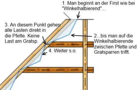 einflussbereich dietrichs support blog deutsch