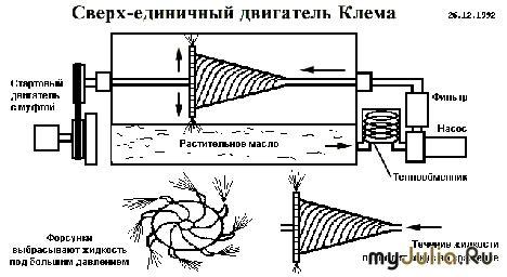 Труба виктора шаубергера русские вести