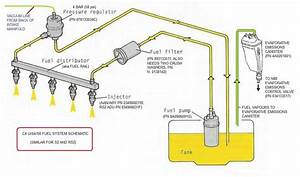 C4 Urs Fuel System  From The Tank To Injectors And Back