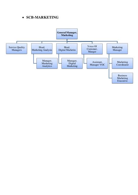 organisational structure  standard chartered bank