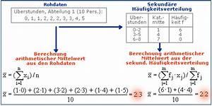 Mittelwert Berechnen Statistik : der arithmetische mittelwert mean ~ Themetempest.com Abrechnung