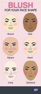 Blush for face shapes, love those square face shape ...