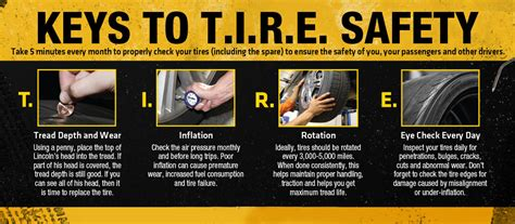 How To Ensure That Your Tires Are Safe