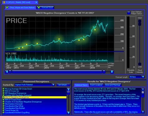 stock trading software top 10 best stock trading software platforms review