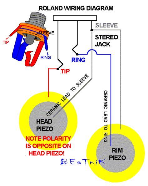 Info Wiring Diagrams Michael Beatnik Drum