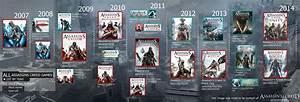 La Saga : Assassin's Creed Center