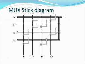 Ppt - Unit 5  Cmos Subsystem Design Powerpoint Presentation