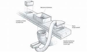 32 Mobile Home Ductwork Diagram
