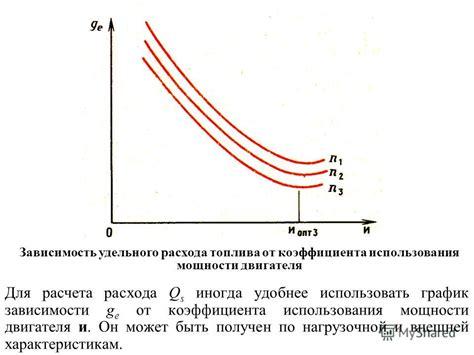 Расход условного топлива при однотипном оборудовании. Годовой расход условного топлива котлами при однотипном оборудовании Годовой.