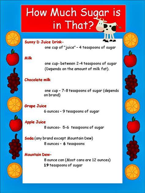 tells    sugar   common drinks