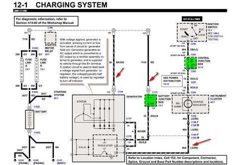 06 I 250 Fuse Box Diagram by 2000 Ford F250 Engine Diagram Wiring Diagrams List