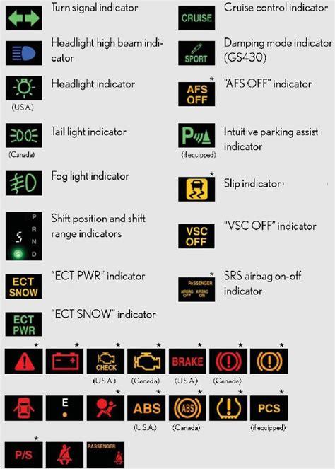 dashboard warning lights dash warning lights