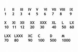 2017 En Chiffre Romain : chiffre romain 2000 ~ Nature-et-papiers.com Idées de Décoration