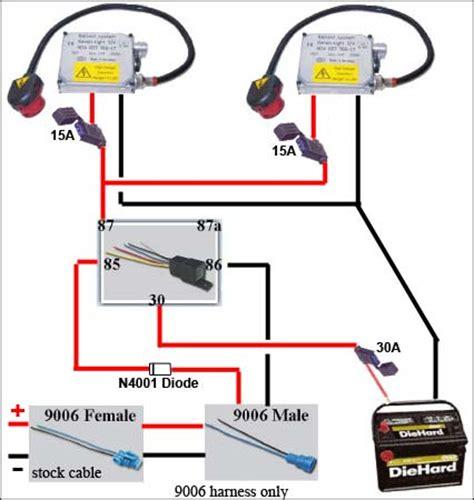 how to retrofit hid xenon headlights into lx470 ih8mud