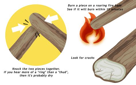 How To Build A Wood Burning Fireplace by How To Season Firewood 8 Steps With Pictures Wikihow