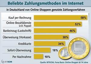 Per Rechnung : internet kunden bevorzugen bezahlung per rechnung ~ Themetempest.com Abrechnung