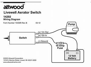 Awd-142923 - Attwood Marine 14292-3  Off  Cycle