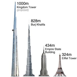 Kingdom Tower   The Daily Omnivore