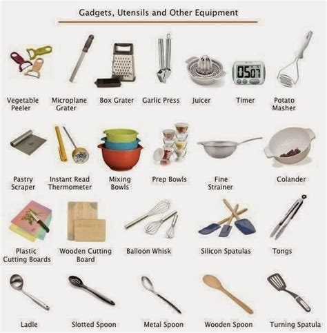 types of knives used in kitchen click on kitchenware