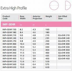 Saline Implant Size Chart Nagor Impleo Smooth Gel Filled Sizers Extra High Profile