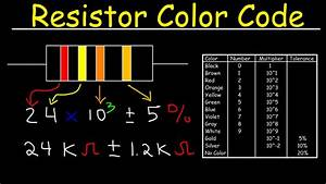 Resistor Color Code Chart Tutorial Review - Physics