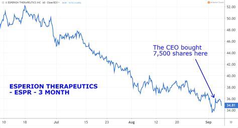 micro cap  small cap stocks  insiders  buying