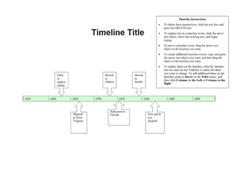 timeline template for story timeline