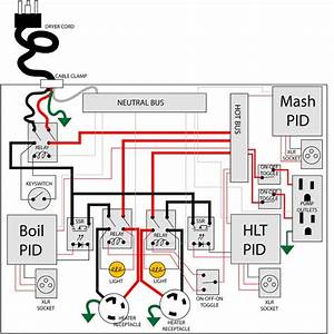 Control Panel Wiring Diagram And Power