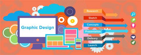 graphic design company  ahmedabad india graphic design company ahmedabad