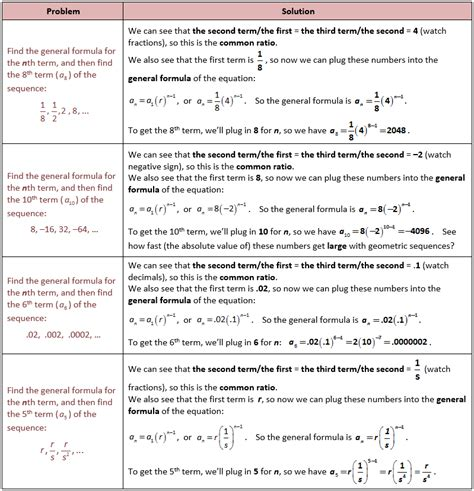 worksheets arithmetic and geometric sequence worksheet