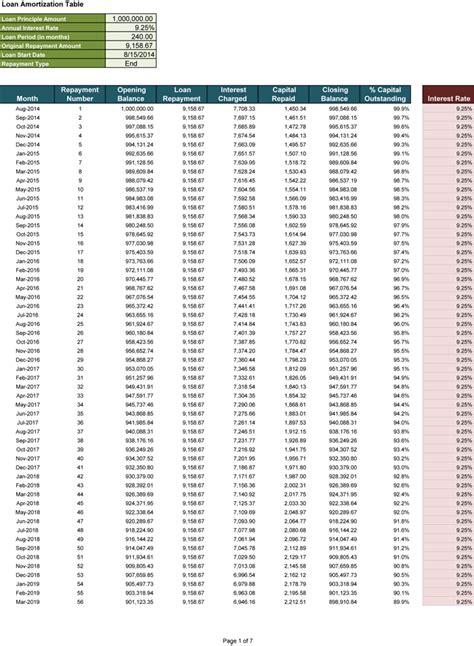 amortization schedule calculators  excel