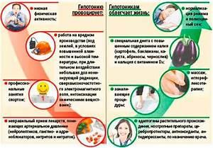Самое безобидное лекарство от повышенного давления