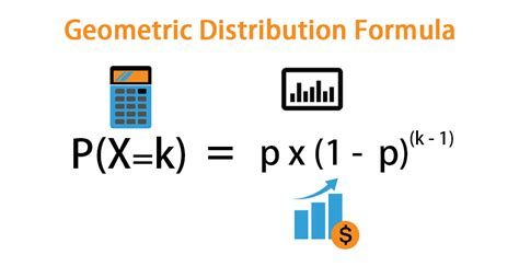 geometric distribution formula calculator  excel