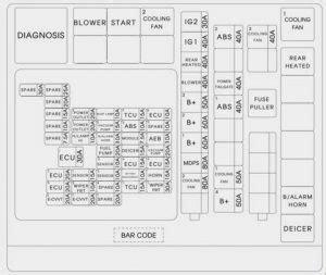 Kia Sportage Fuse Box Diagram Auto Genius
