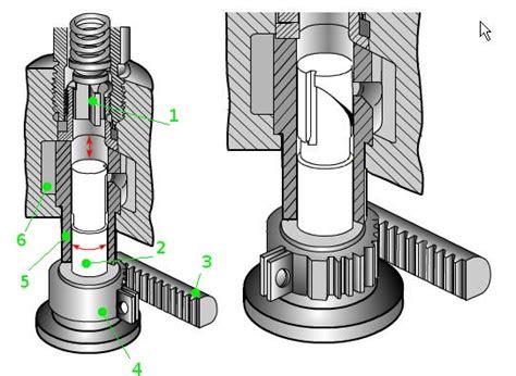 refroidir une chambre fonctionnement des pompes à injection diesel en ligne