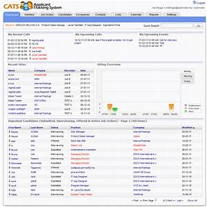 The top 8 free open source applicant tracking software for Best free ats software