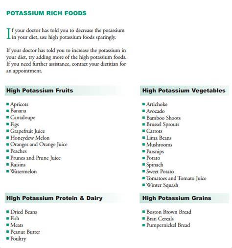 Potassium Rich Foods Chart Printable