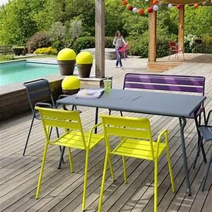 Mobilier De Jardin Fermob : chaise bridge monceau fermob ~ Dallasstarsshop.com Idées de Décoration