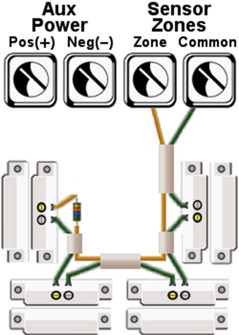 Security System Burglar Alarm Wiring