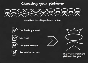 financial platform choosing the right investment platform