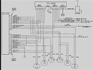 Netsondaes99 Jeep Wrangler Stereo Wire Diagram 25871 Netsonda Es